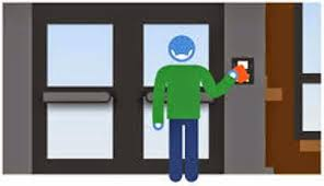 RFID Authen access control